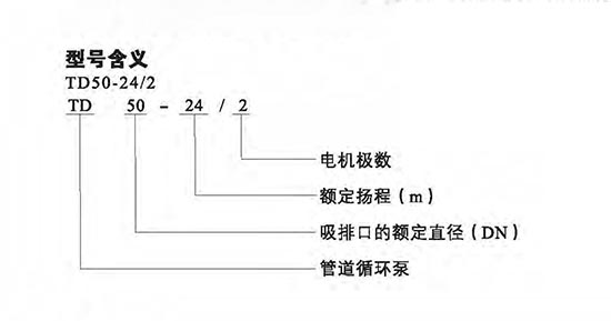 TD管道循环泵 总体数据 (https://www.yilopump.cn/) 不锈钢单级离心泵 第2张