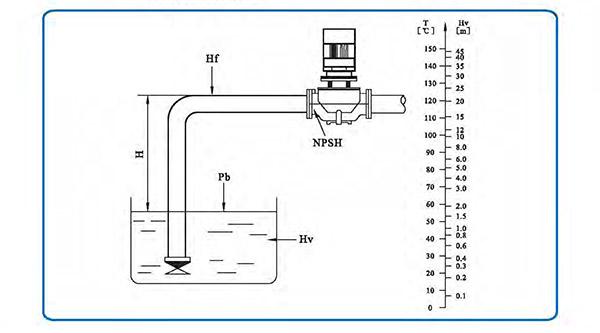 TD管道循环泵 总体数据 (https://www.yilopump.cn/) 不锈钢单级离心泵 第7张