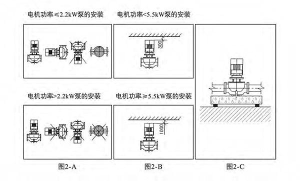 TD管道循环泵 总体数据 (https://www.yilopump.cn/) 不锈钢单级离心泵 第9张