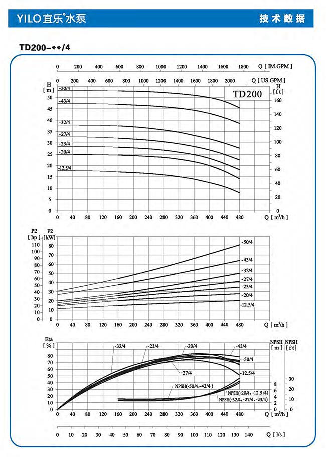 TD管道循环泵 TD200系列技术数据表 (https://www.yilopump.cn/) 循环泵 第3张