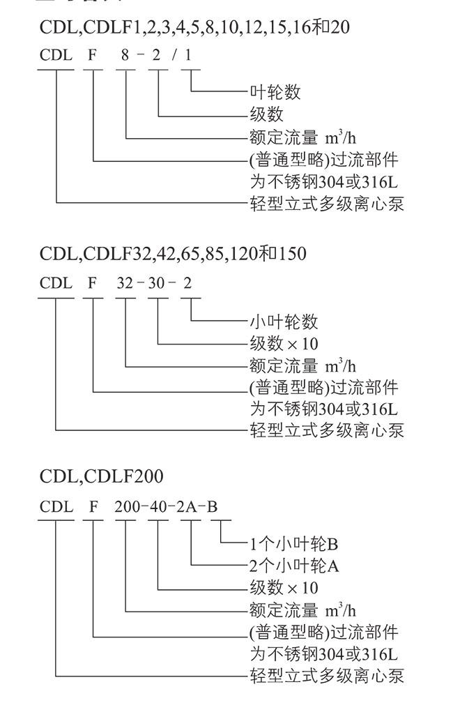 CDL-CDLF不锈钢立式多级离心泵 总体数据 (https://www.yilopump.cn/) 不锈钢多级离心泵 第2张
