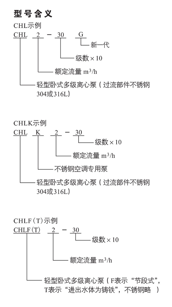 CHL、CHLK、CHLF(T)不锈钢卧式多级离心泵 总体数据 (https://www.yilopump.cn/) 不锈钢卧式多级离心泵 第3张