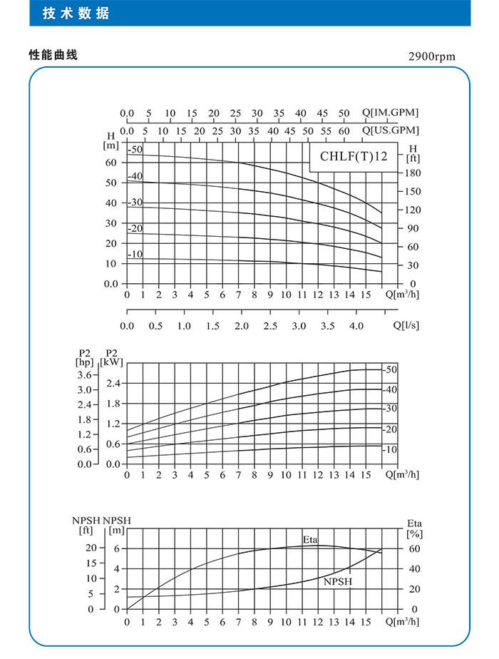 CHLF(T)不锈钢卧式多级离心泵  CHLF(T)12系列技术数据表 (https://www.yilopump.cn/) 不锈钢卧式多级离心泵 第2张