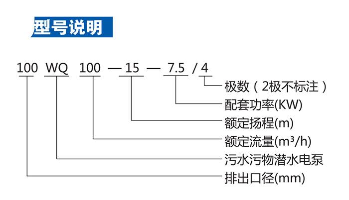 WQ系列大型潜水泵 (https://www.yilopump.cn/) 无堵塞排污泵 第2张