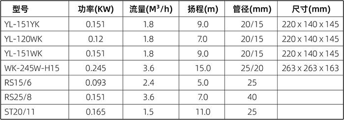 YILO智能热水循环泵 (https://www.yilopump.cn/) 循环泵 第2张