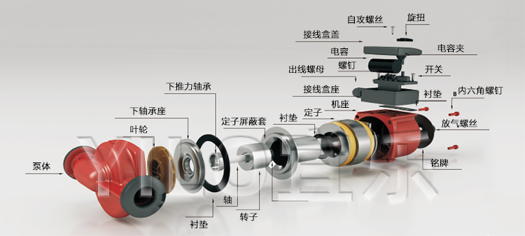 UPB 系列变频屏蔽泵 (https://www.yilopump.cn/) 屛蔽循环泵 第2张