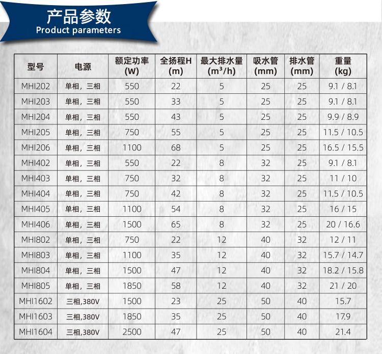 MHI 卧式不锈钢多级离心泵 (https://www.yilopump.cn/) 不锈钢卧式多级离心泵 第12张