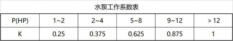 增压泵压力罐如何选型 (https://www.yilopump.cn/) 水泵百科 第1张